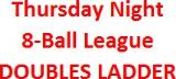Rack-em-up Pool Hall & Bar - Thurssday 8-Ball League Doubles Ladder
