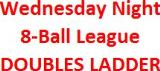 Rack-em-up Pool Hall & Bar - Wednesday 8-Ball League Doubles Ladder